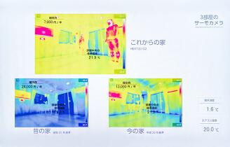 住宅性能の5イメージ写真